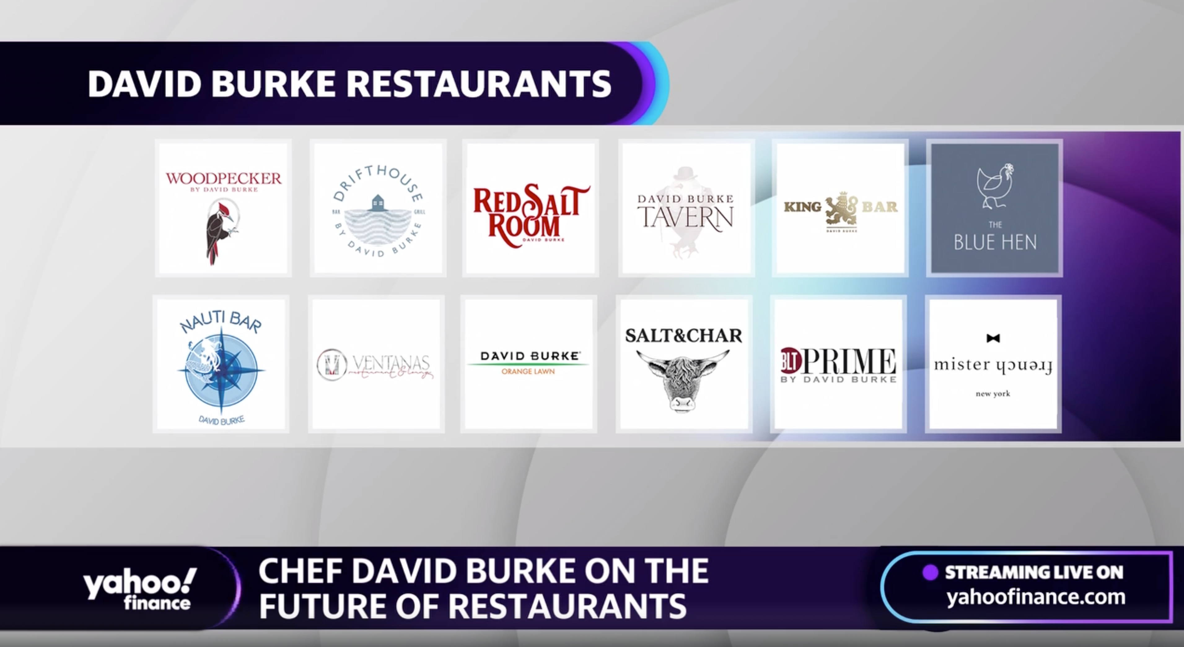 Chef Burke on Yahoo Finance Screenshot of TV appearance